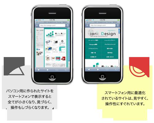 スマートフォン用に最適化 されているサイトは、見やすく、 操作性にすぐれています。